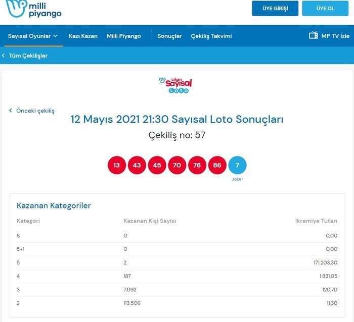 Çılgın Sayısal Loto sonuçları belli oldu! 12 Mayıs Çılgın Sayısal Loto bilet sorgulama ekranı! 13