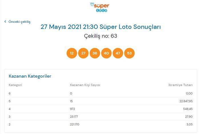 Süper Loto sonuçları belli oldu! 27 Mayıs 2021 Süper Loto bilet sorgula! 13