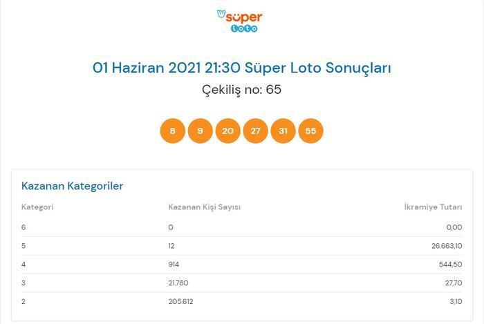 Bugünkü Süper Loto sonuçları belli oldu! 1 Haziran 2021 Süper Loto bilet sorgulama ekranı! 13