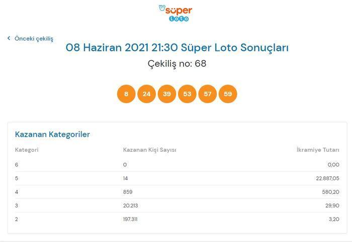 Son dakika: Bugün çekilen Süper Loto sonuçları belli oldu! 8 Haziran 2021 Süper Loto bilet sorgulama! 13