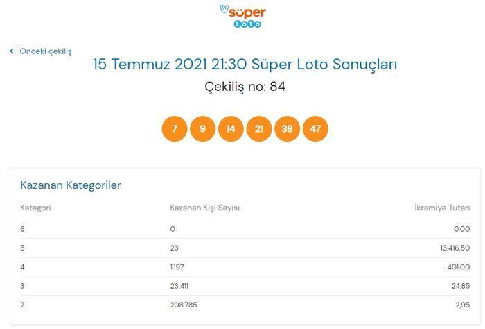 Son dakika: Bugünkü Süper Loto sonuçları belli oldu! 15 Temmuz 2021 Süper Loto bilet sorgulama ekranı! 12