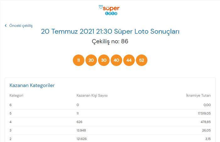Son dakika: Bugünkü Süper Loto sonuçları belli oldu! 20 Temmuz 2021 Süper Loto bilet sorgulama ekranı! 14