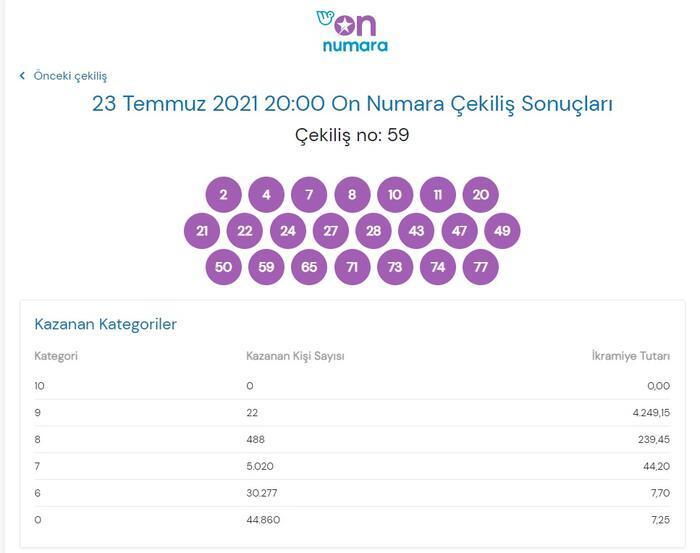 Son dakika: Bugünkü On Numara sonuçları belli oldu! 23 Temmuz 2021 On Numara bilet sorgulama ekranı! 14
