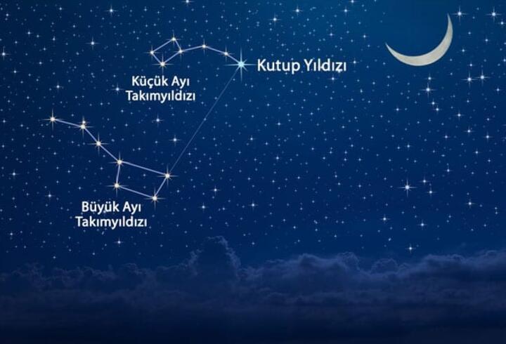 Yıldız İsimleri - En Bilinen Yıldızların İsimleri Ve Anlamları Nelerdir?