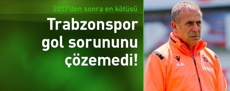 Trabzonspor gol sorununu çözemedi