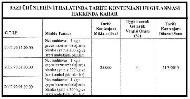 RG - Domates konservesi ithalatına sıfır gümrük vergili tarife