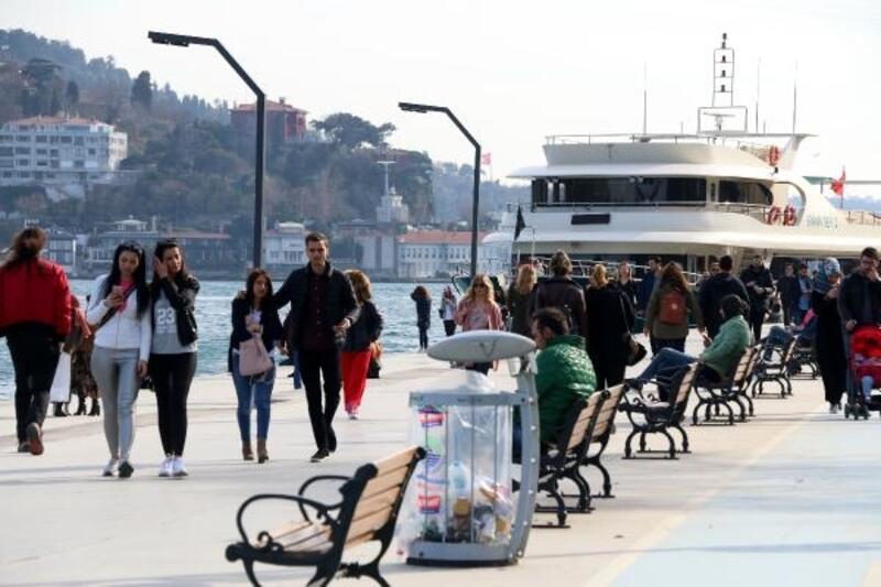 Sahiller ve Taksim'de sıcak hava yoğunluğu