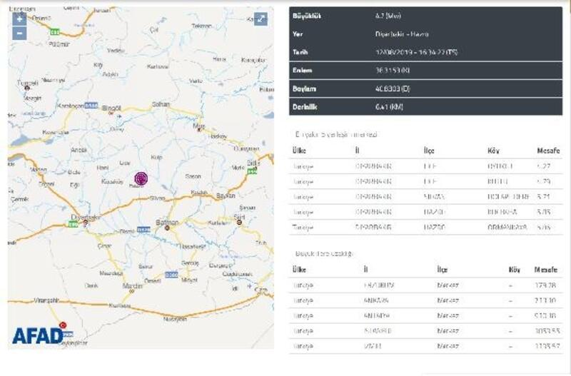 Hazro'da 4,2 büyüklüğünde deprem