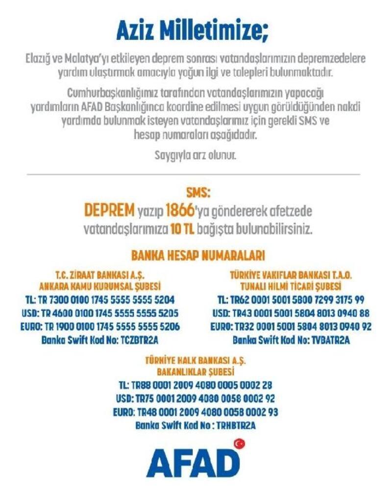 AFAD'dan Elazığ depremi için yardım kampanyası