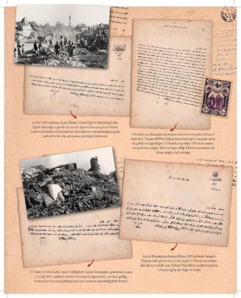 Denizli'nin deprem tarihi kültür yayınlarında
