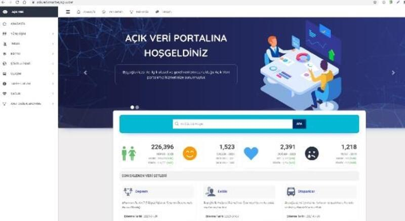 Beyoğlu Belediyesi'nin açık veri portalı hizmete başladı