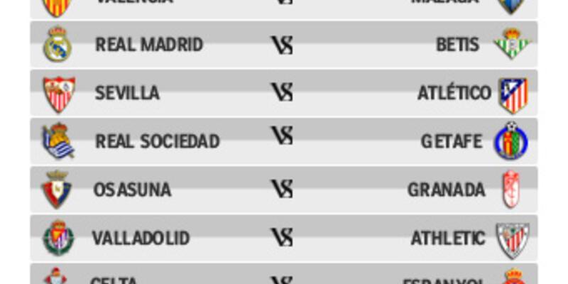 La Liga fikstürü çekildi