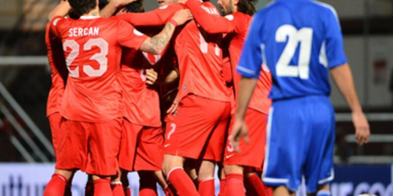 Andorra - Türkiye: 0-2