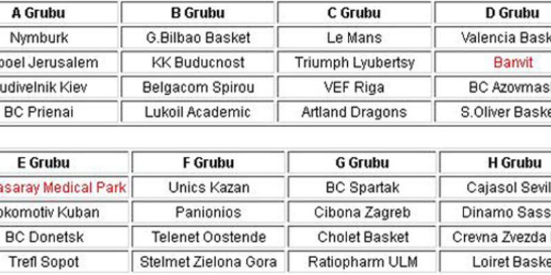 EuroCup'ta rakiplerimiz belli oldu