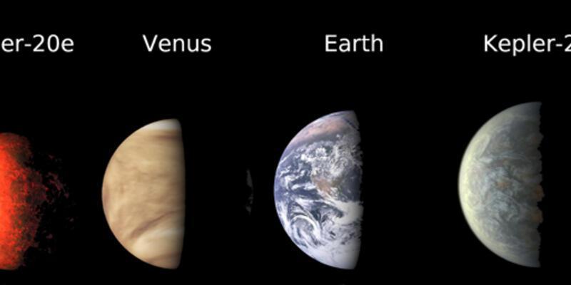 İşte Dünya benzeri gezegenler