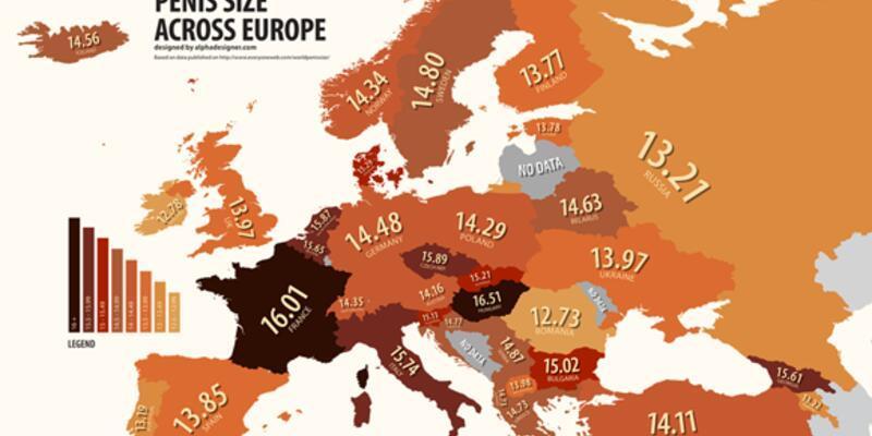 Avrupa'da ülke ülke penis boyutları!