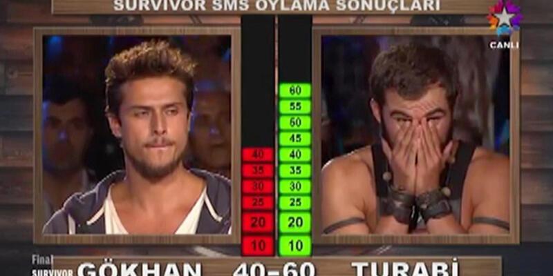 Survivor 2014 şampiyonu Turabi