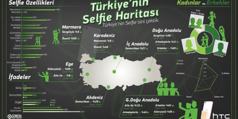 Türkiye'nin selfie haritası: Yalnız, manzarasız, somurtkan!