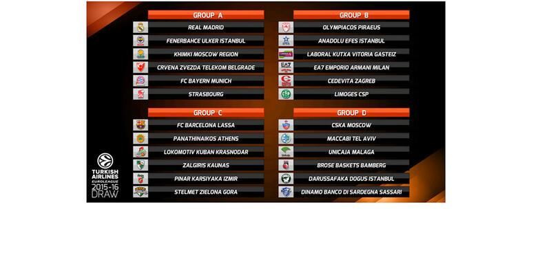Euroleague'de kuralar çekildi