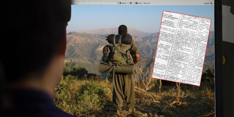 Polisin PKK ile ilgili gizli belgelerini yayımlayan internet sitesi kapatıldı