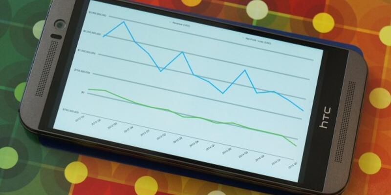 HTC net zarar ilan etti