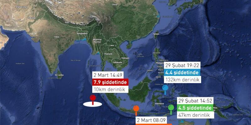 Endonezya'da 7.9 büyüklüğünde deprem