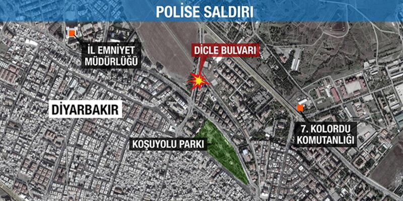 Diyarbakır'daki saldırıyla ilgili yayın yasağı geldi