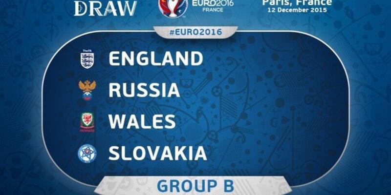 Euro 2016 B Grubu Fikstürü