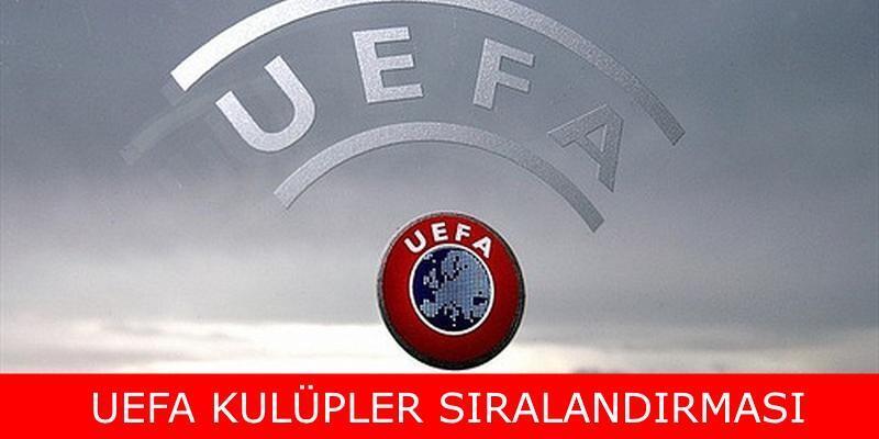 UEFA açıkladı Galatasaray Türk takımları içerisinde zirvede