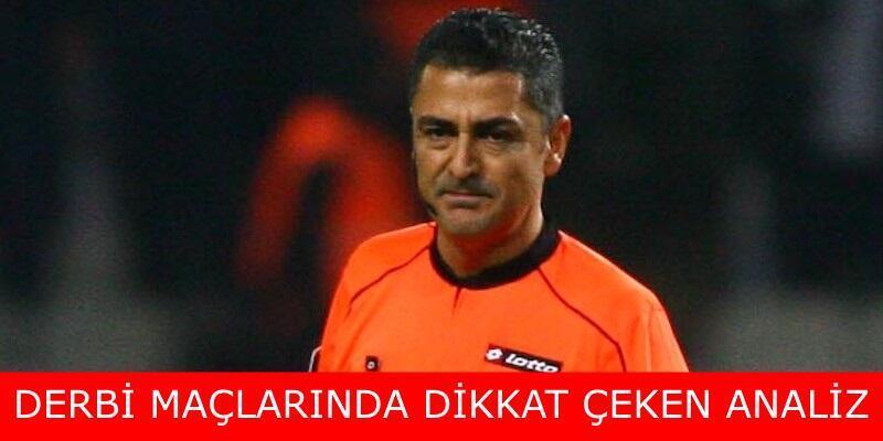 İlginç kart analizi | Galatasaray Beşiktaş maçı ne zaman saat kaçta başlayacak?