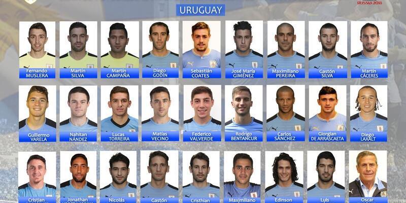 Uruguay'ın Dünya Kupası aday kadrosu / Muslera Dünya Kupası'nda
