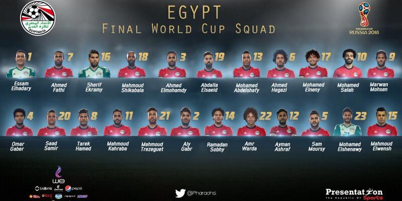 Mısır - 2018 FIFA Dünya Kupası'nda A Grubu