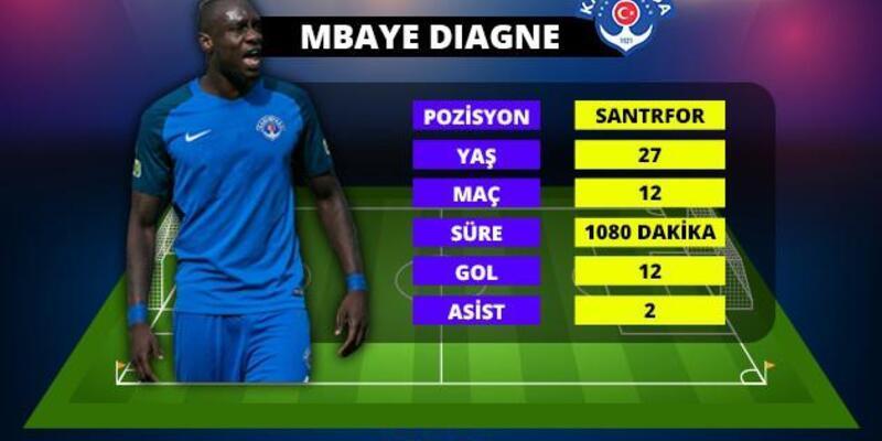 Mbaye Diagne açık ara 'Kral'