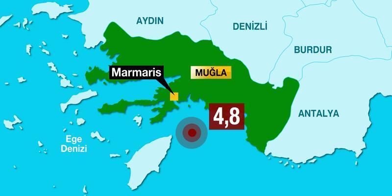 Son dakika... AFAD duyurdu: Marmaris açıklarında deprem!