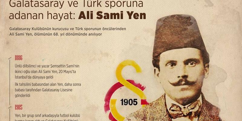 Ali Sami Yen ölüm yıl dönümünde anılıyor