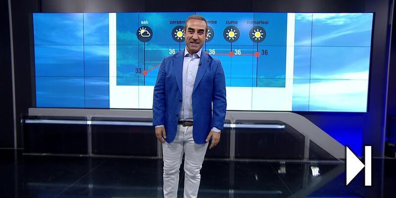 Hava Durumu (07-08-2019)