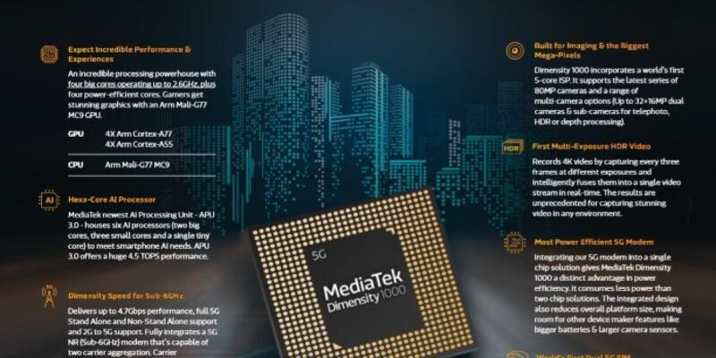 MediaTek Dimensity 1000 5G kullanıcılara neler sunuyor?