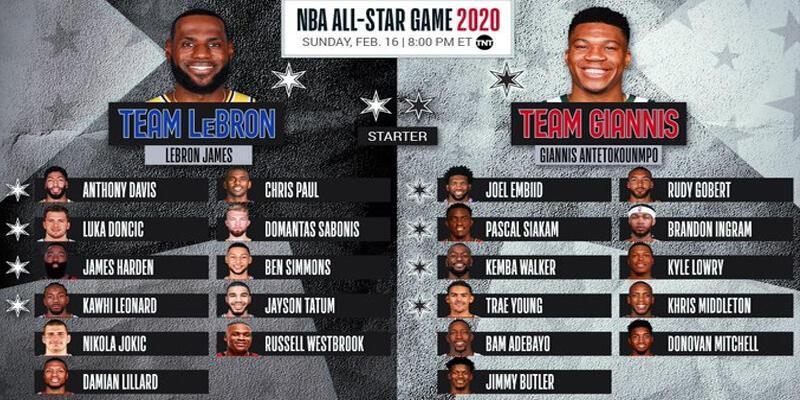 NBA All Star'da ilk 5'ler belli oldu