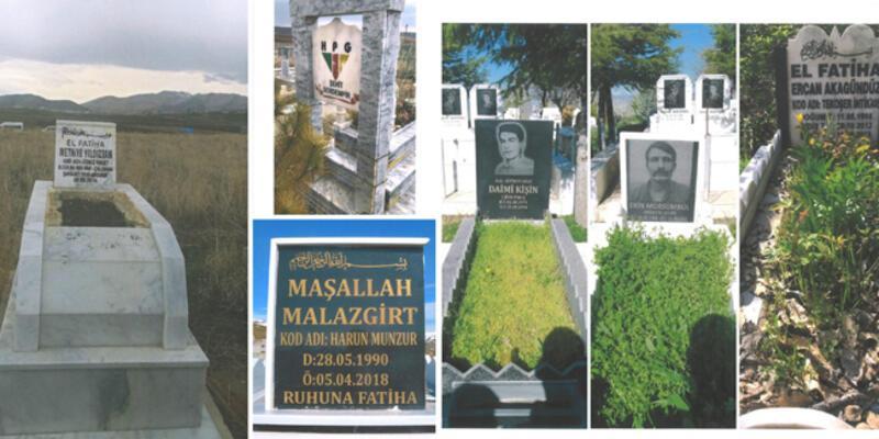 İçişleri Bakanlığı: Mezarlıklarda propaganda malzemelerine müsaade edilmemekte