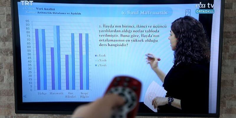 Canlı izle TRT EBA TV Ortaokul ders programı: 5.6.7.8. sınıf eba tv ortaokul ders saatleri izle
