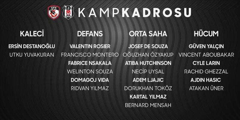 Beşiktaş'ın Gaziantep maçı kadrosu belli oldu