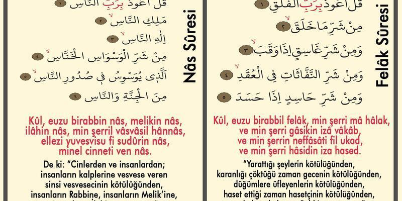 Nas Ve Felak Suresi Türkçe, Arapça Okunuşu Ve Anlamı: Nas Felak Duası Faziletleri Ve Faydaları (Tefsir Ve Diyanet Meali Dinle)