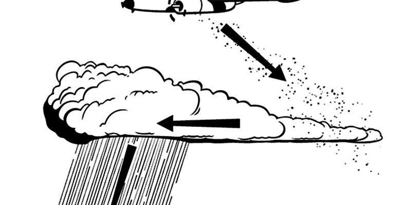 Yağmur bombası ne demek, ne işe yarar? Yağmur bombası nasıl atılır?
