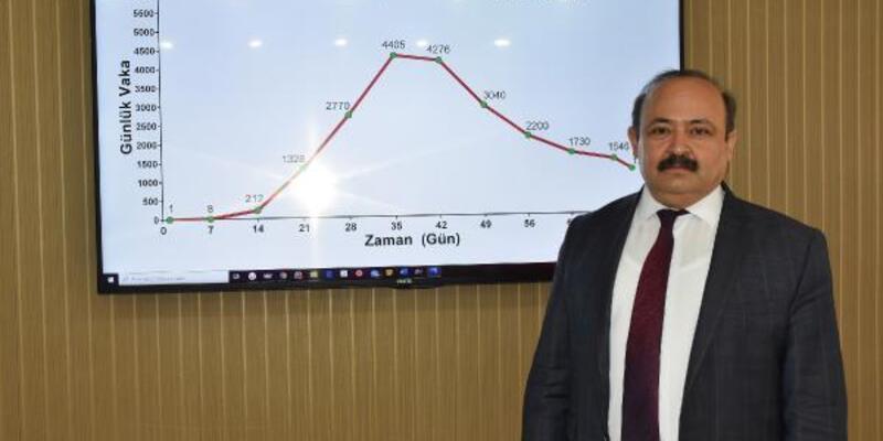 Koronavirüs tedavisi gören Prof. Dr. Çetin Ankara'ya sevk edildi