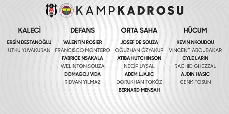 Son dakika... Beşiktaş'ın Fenerbahçe maçı kadrosu belli oldu!