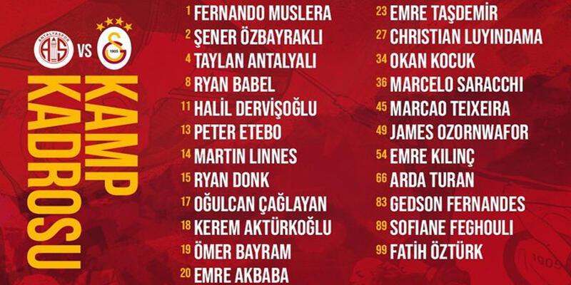 Son dakika... Galatasaray'ın Antalyaspor kadrosu açıklandı