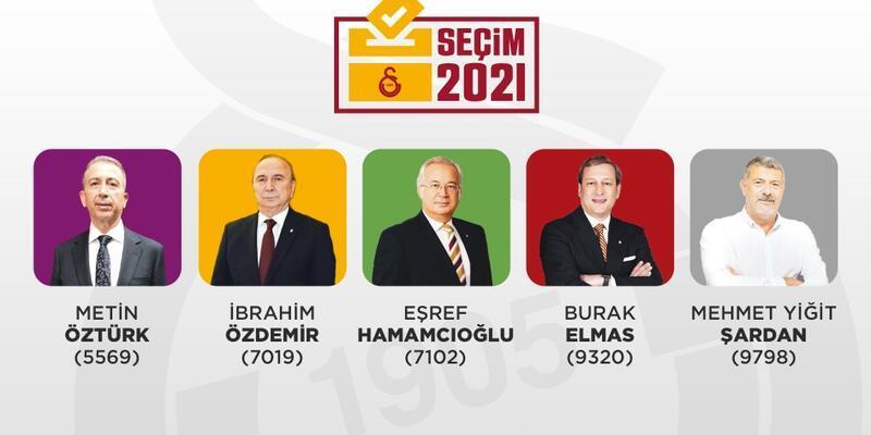 Galatasaray'da başkan adaylarının renk seçimi yapıldı