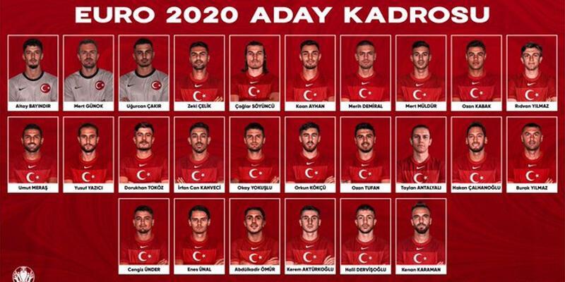 Türkiye EURO 2020 kadrosu