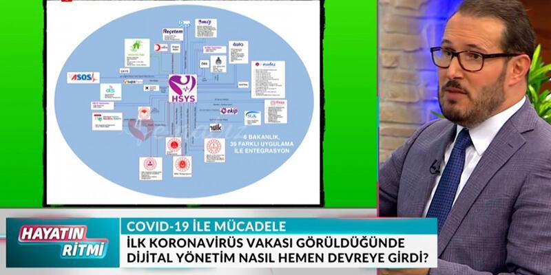 Sağlık Bakanı Yardımcısı Şuayip Birinci, pandeminin dijital ayağını anlattı