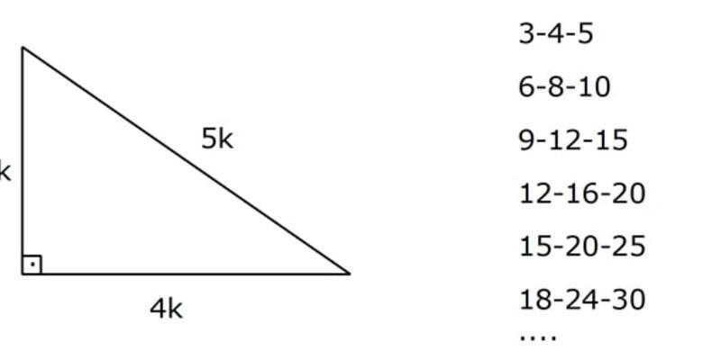 Özel Üçgenler Nelerdir? Özel Üçgen Örnekleri Ve Özellikleri…